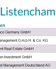 Top Real Estate Investoren Fonds Deutschland