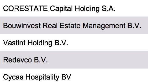 datenbank immobilieninvestoren belgien niederlande luxemburg ...