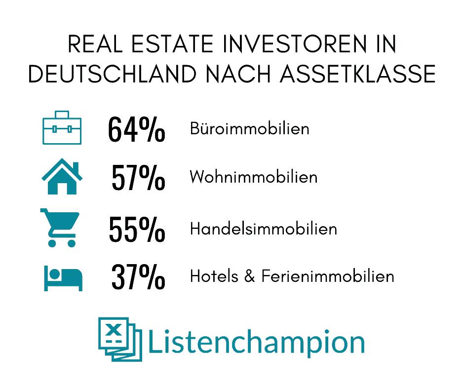 Statistik Report Immobilieninvestoren Deutschland