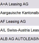 Vorschau Leasing Gesellschaften Schweiz